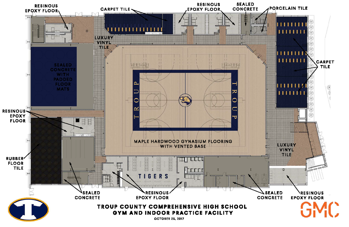 Troup High Athletic Facility