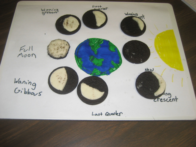 6 Grade Science Astronomy Unit Information